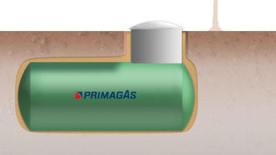 Vereinfachte Darstellung eines erdgedeckten PRIMAGAS Flüssiggas-Tanks.