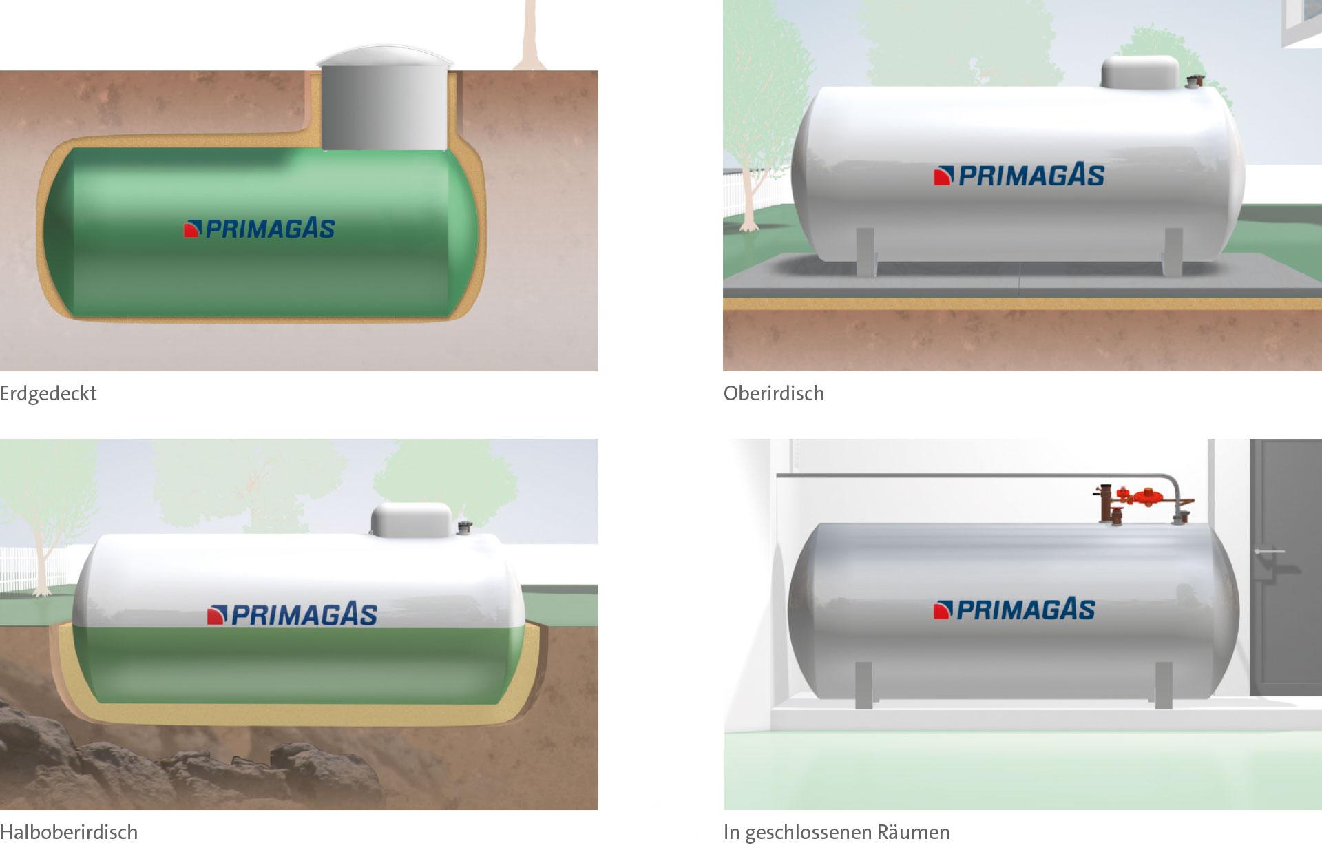 Verschiedene Behälterlösungen zur Flüssiggasversorgung von Privat- und Gewerbeimmobilien